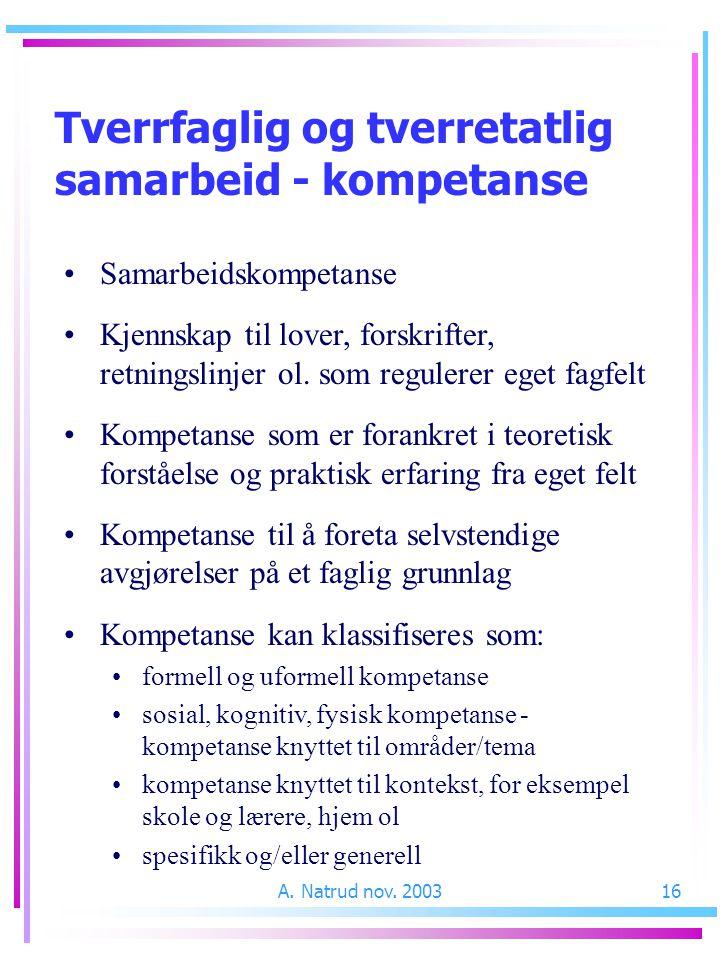 A. Natrud nov. 200316 Tverrfaglig og tverretatlig samarbeid - kompetanse Samarbeidskompetanse Kjennskap til lover, forskrifter, retningslinjer ol. som