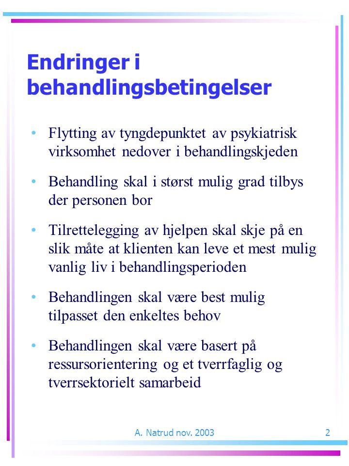A. Natrud nov. 20032 Endringer i behandlingsbetingelser Flytting av tyngdepunktet av psykiatrisk virksomhet nedover i behandlingskjeden Behandling ska