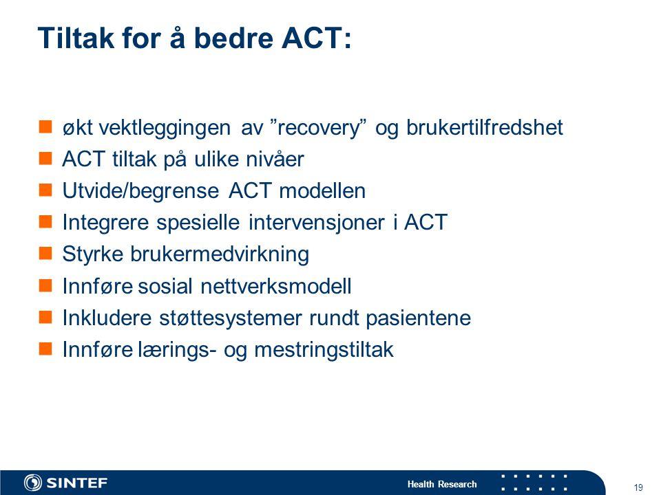 Health Research 19 Tiltak for å bedre ACT: økt vektleggingen av recovery og brukertilfredshet ACT tiltak på ulike nivåer Utvide/begrense ACT modellen Integrere spesielle intervensjoner i ACT Styrke brukermedvirkning Innføre sosial nettverksmodell Inkludere støttesystemer rundt pasientene Innføre lærings- og mestringstiltak