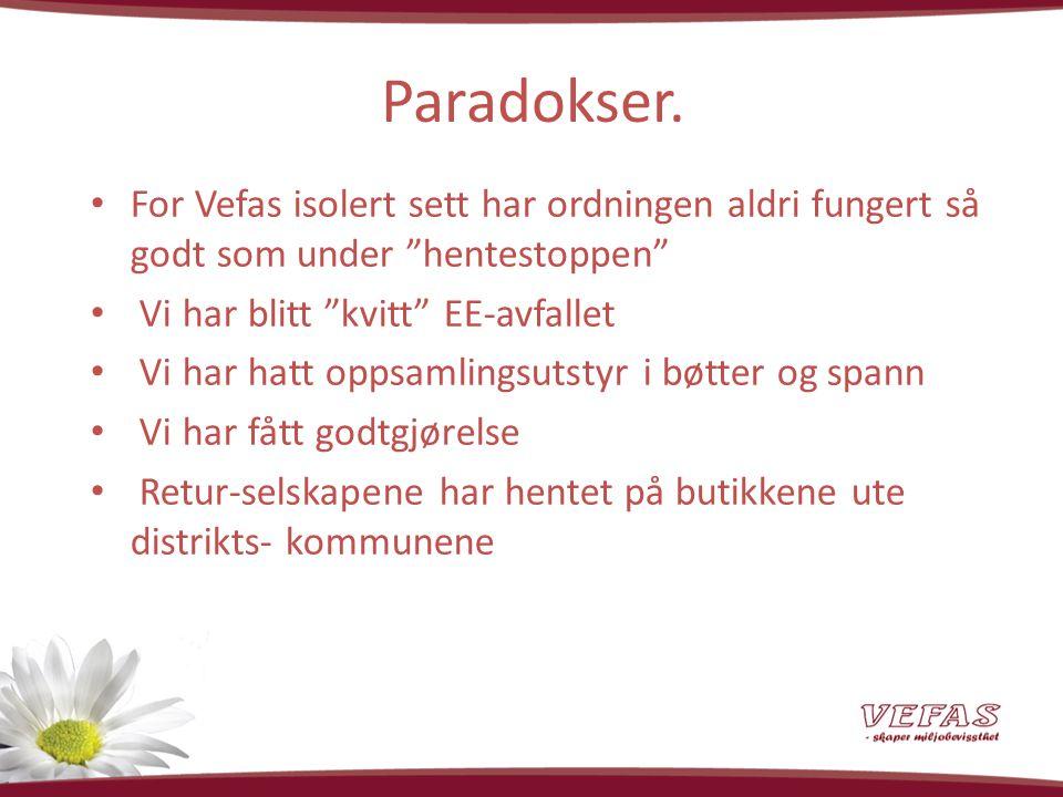 Paradokser.