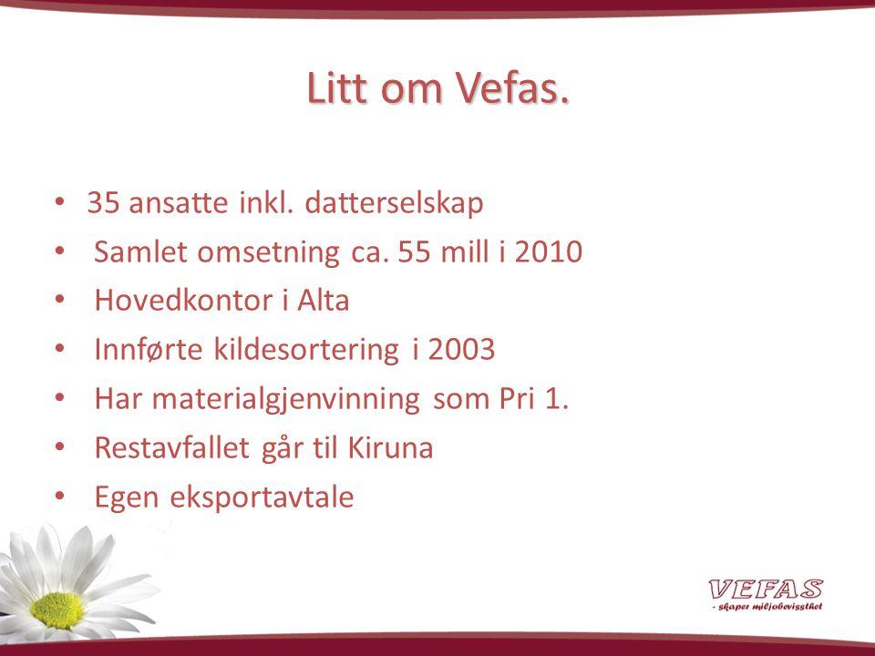 Litt om Vefas. 35 ansatte inkl. datterselskap Samlet omsetning ca.