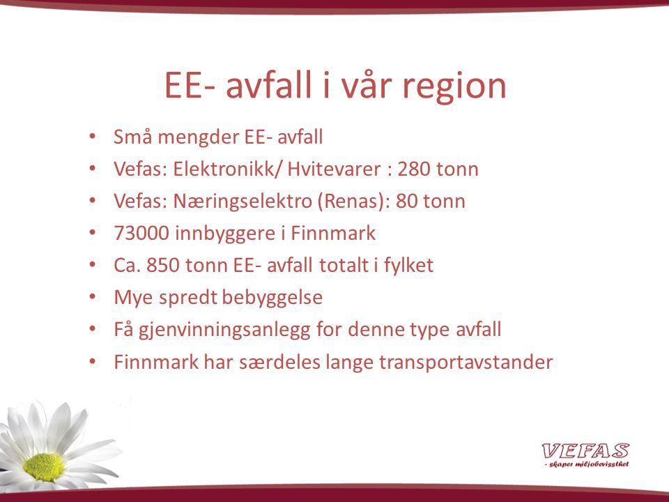 EE- avfall i vår region Små mengder EE- avfall Vefas: Elektronikk/ Hvitevarer : 280 tonn Vefas: Næringselektro (Renas): 80 tonn 73000 innbyggere i Finnmark Ca.