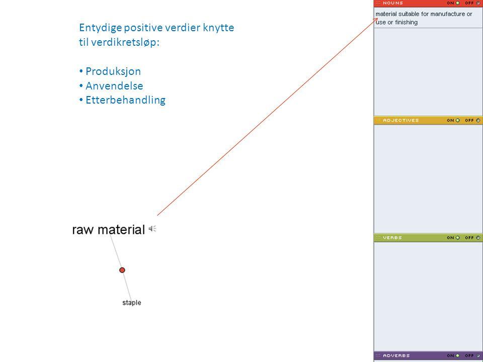 Norsk Glassgjenvinning as Metallgjenvinning as Entydige positive verdier knytte til verdikretsløp: Produksjon Anvendelse Etterbehandling