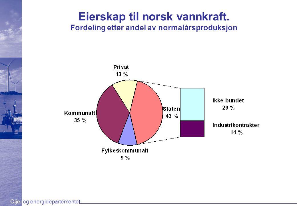 Olje- og energidepartementet Eierskap til norsk vannkraft. Fordeling etter andel av normalårsproduksjon