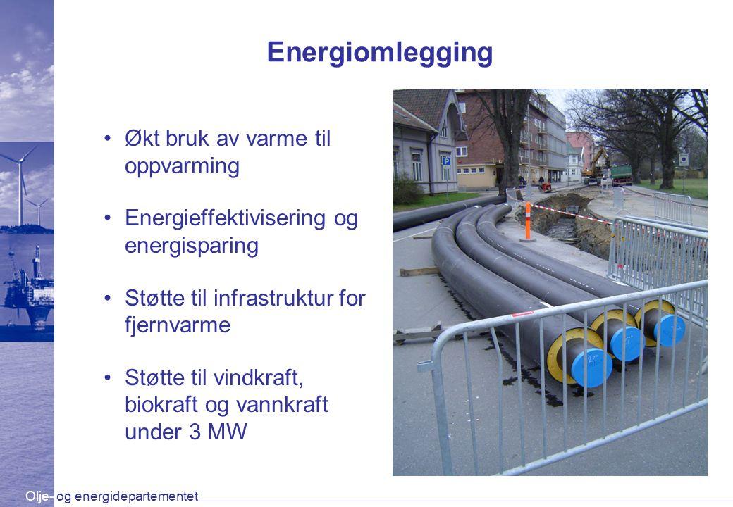 Olje- og energidepartementet Energiomlegging Økt bruk av varme til oppvarming Energieffektivisering og energisparing Støtte til infrastruktur for fjer