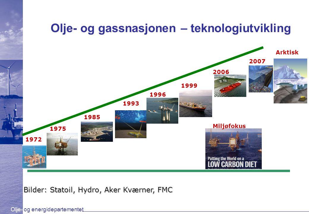 Olje- og gassnasjonen – teknologiutvikling 1972 1975 1985 1993 1996 1999 2006 2007 Arktisk Miljøfokus Bilder: Statoil, Hydro, Aker Kværner, FMC