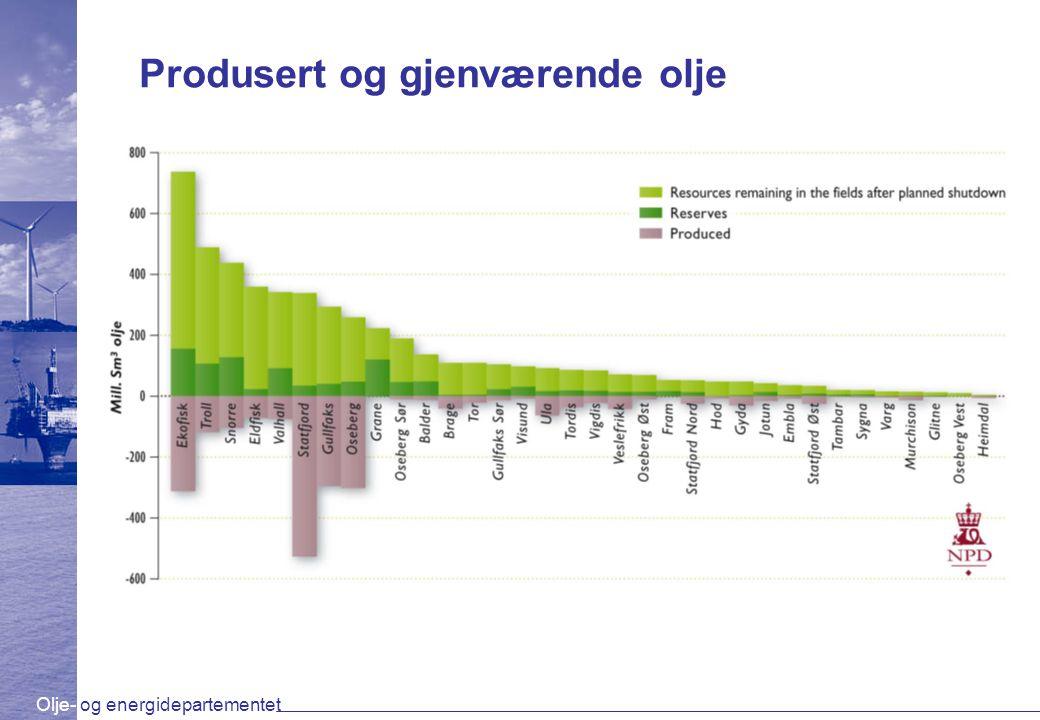 Olje- og energidepartementet Produsert og gjenværende olje