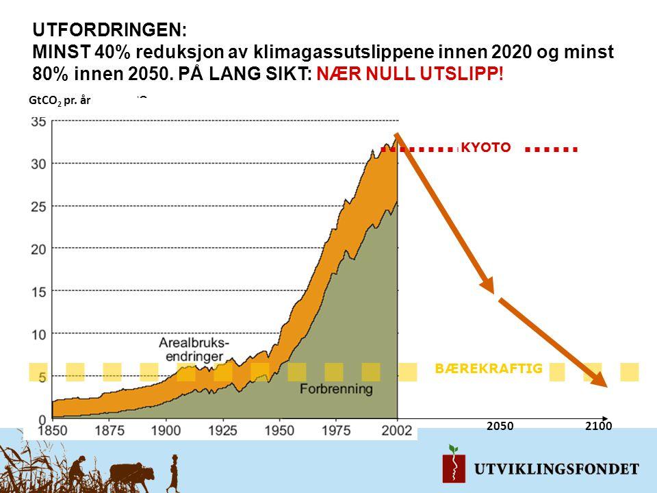 UTFORDRINGEN: MINST 40% reduksjon av klimagassutslippene innen 2020 og minst 80% innen 2050. PÅ LANG SIKT: NÆR NULL UTSLIPP! GtCO 2 per year 2050 KYOT
