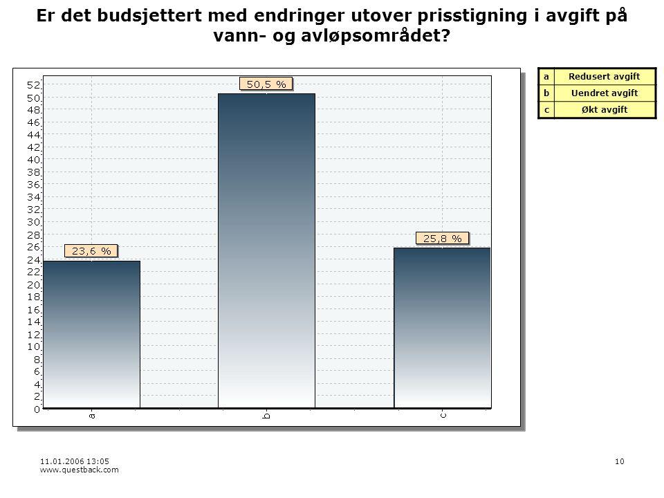 11.01.2006 13:05 www.questback.com 10 Er det budsjettert med endringer utover prisstigning i avgift på vann- og avløpsområdet.
