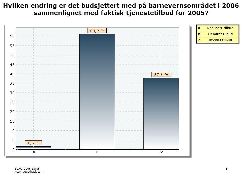 11.01.2006 13:05 www.questback.com 5 Hvilken endring er det budsjettert med på barnevernsområdet i 2006 sammenlignet med faktisk tjenestetilbud for 2005.