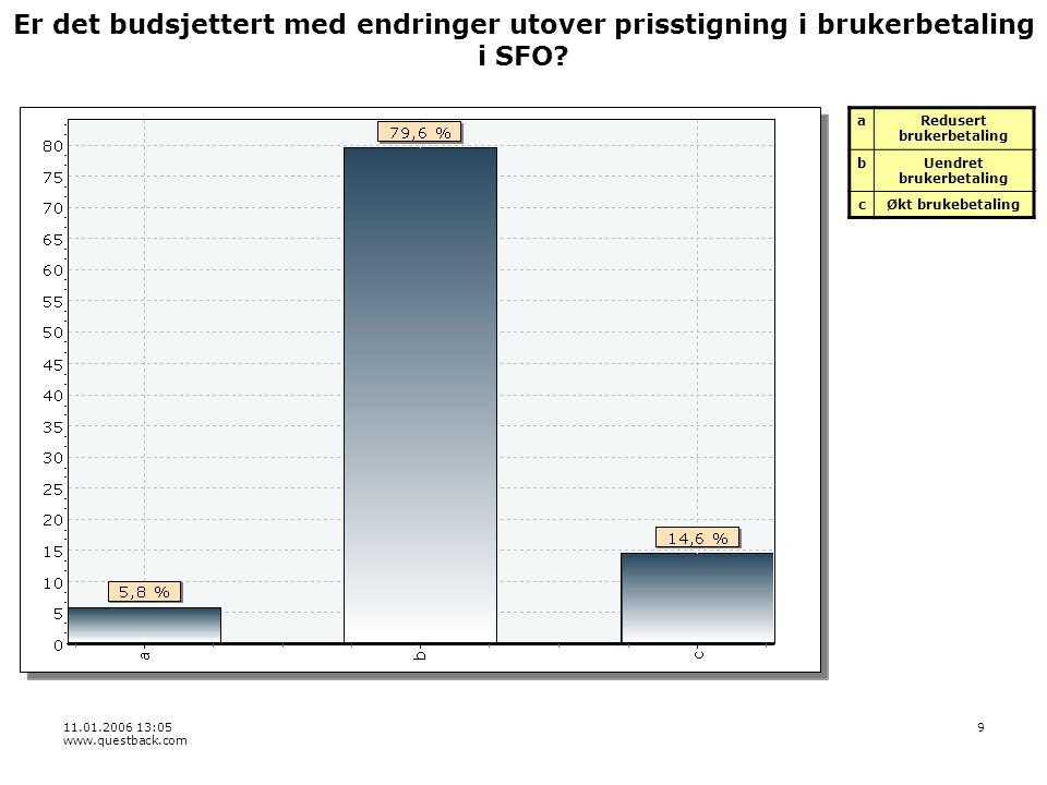 11.01.2006 13:05 www.questback.com 9 Er det budsjettert med endringer utover prisstigning i brukerbetaling i SFO.