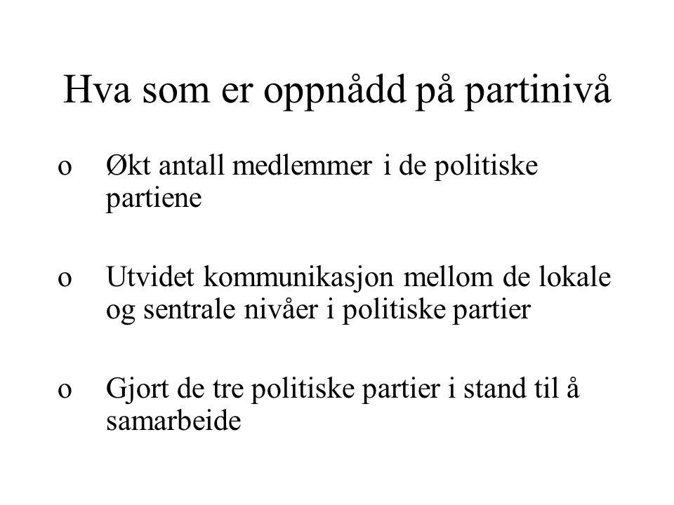 Hva som er oppnådd på partinivå oØkt antall medlemmer i de politiske partiene oUtvidet kommunikasjon mellom de lokale og sentrale nivåer i politiske partier oGjort de tre politiske partier i stand til å samarbeide