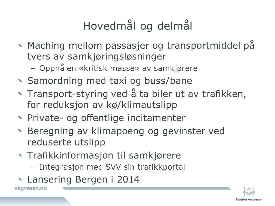 Hovedmål og delmål Maching mellom passasjer og transportmiddel på tvers av samkjøringsløsninger –Oppnå en «kritisk masse» av samkjørere Samordning med