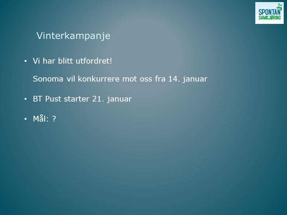 Vi har blitt utfordret! Sonoma vil konkurrere mot oss fra 14. januar BT Pust starter 21. januar Mål: ? Vinterkampanje