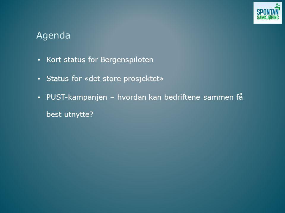Kort status for Bergenspiloten Status for «det store prosjektet» PUST-kampanjen – hvordan kan bedriftene sammen få best utnytte? Agenda