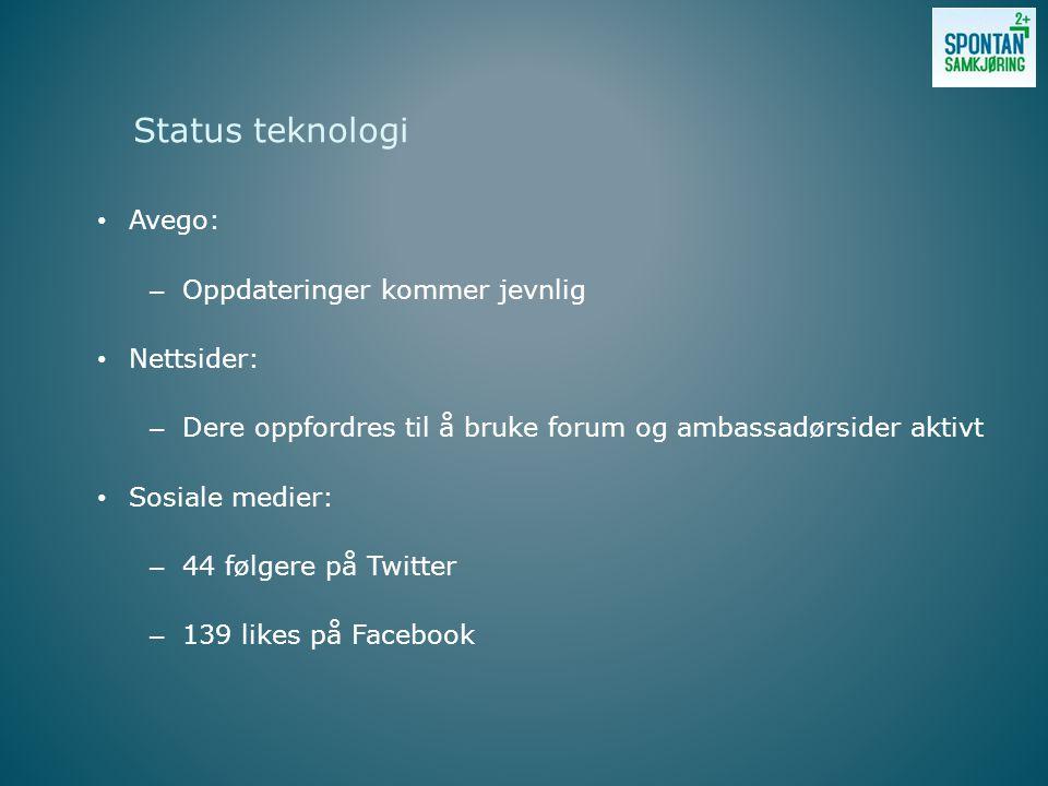 Avego: – Oppdateringer kommer jevnlig Nettsider: – Dere oppfordres til å bruke forum og ambassadørsider aktivt Sosiale medier: – 44 følgere på Twitter – 139 likes på Facebook Status teknologi