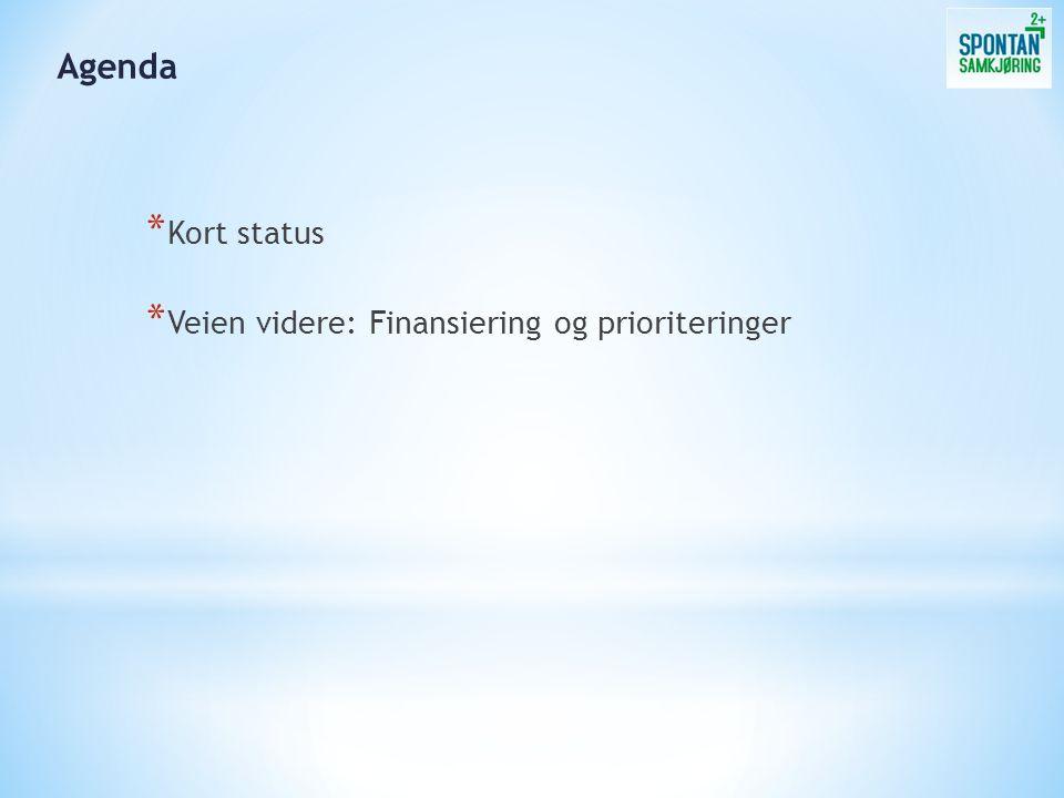 * Kort status * Veien videre: Finansiering og prioriteringer Agenda