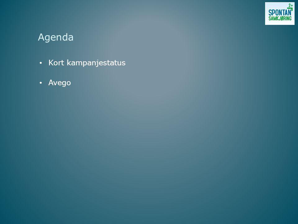 Kort kampanjestatus Avego Agenda