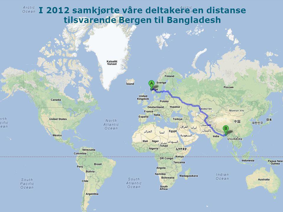 I 2012 samkjørte våre deltakere en distanse tilsvarende Bergen til Bangladesh