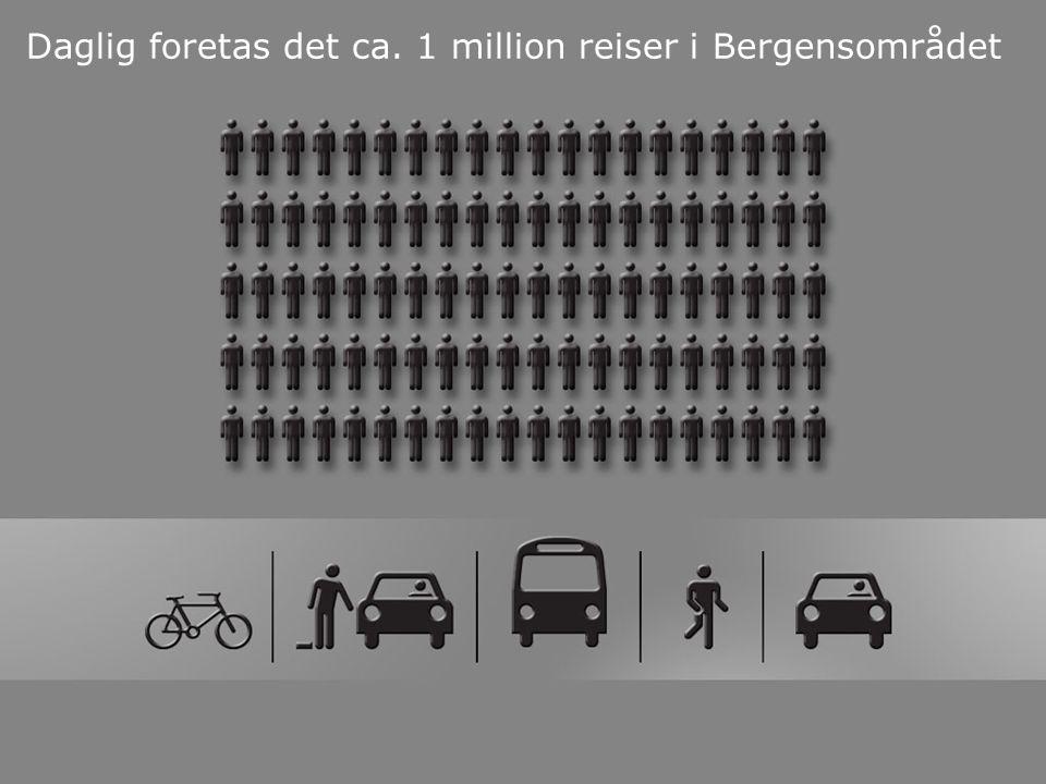Daglig foretas det ca. 1 million reiser i Bergensområdet