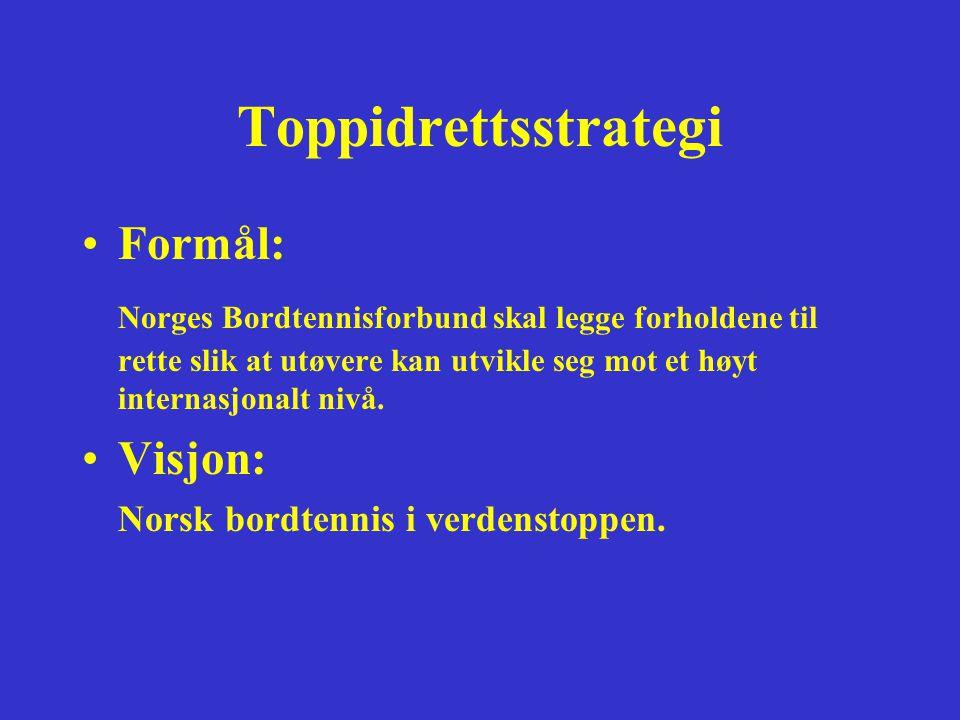 Toppidrettsstrategi Formål: Norges Bordtennisforbund skal legge forholdene til rette slik at utøvere kan utvikle seg mot et høyt internasjonalt nivå.
