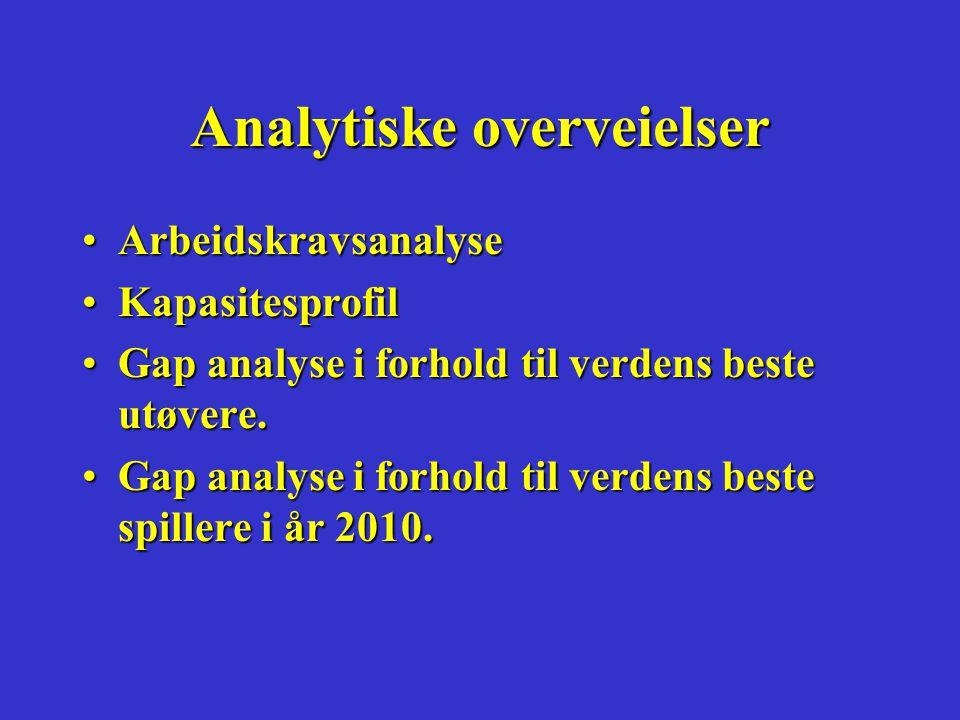 Analytiske overveielser ArbeidskravsanalyseArbeidskravsanalyse KapasitesprofilKapasitesprofil Gap analyse i forhold til verdens beste utøvere.Gap analyse i forhold til verdens beste utøvere.