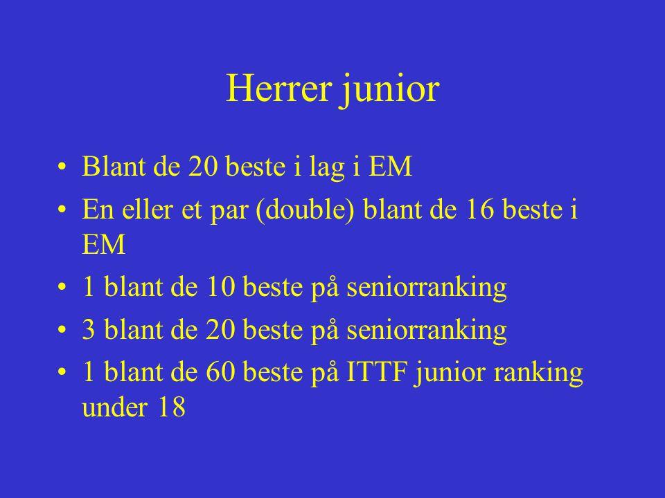 Herrer junior Blant de 20 beste i lag i EM En eller et par (double) blant de 16 beste i EM 1 blant de 10 beste på seniorranking 3 blant de 20 beste på seniorranking 1 blant de 60 beste på ITTF junior ranking under 18