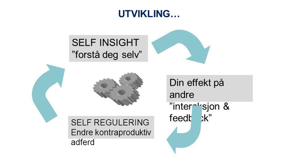 """UTVIKLING… SELF INSIGHT """"forstå deg selv"""" Din effekt på andre """"interaksjon & feedback"""" SELF REGULERING Endre kontraproduktiv adferd"""