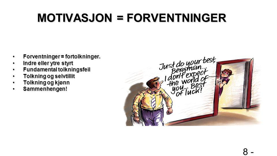 8 - MOTIVASJON = FORVENTNINGER Forventninger = fortolkninger.Forventninger = fortolkninger. Indre eller ytre styrtIndre eller ytre styrt Fundamental t