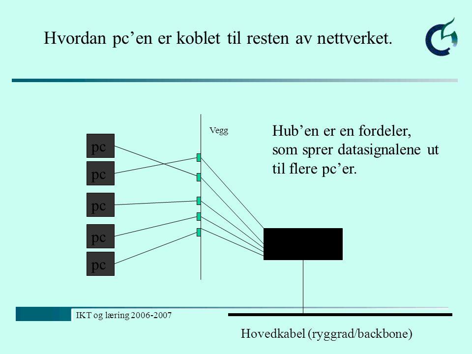 IKT og læring 2006-2007 pc Vegg Hub'en er en fordeler, som sprer datasignalene ut til flere pc'er. HUB Hvordan pc'en er koblet til resten av nettverke