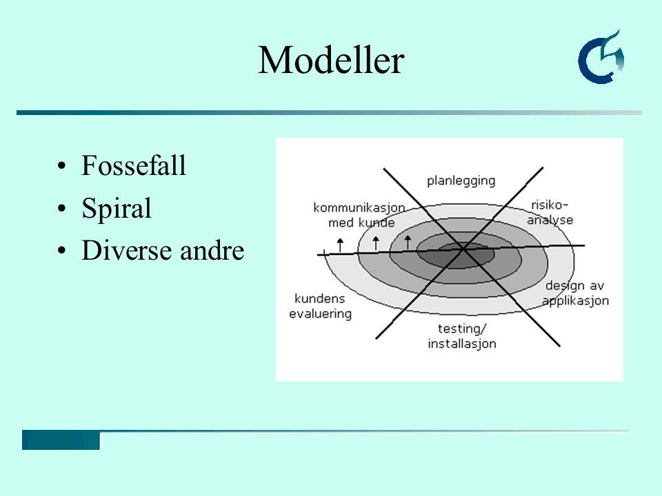 Modeller Fossefall Spiral Diverse andre