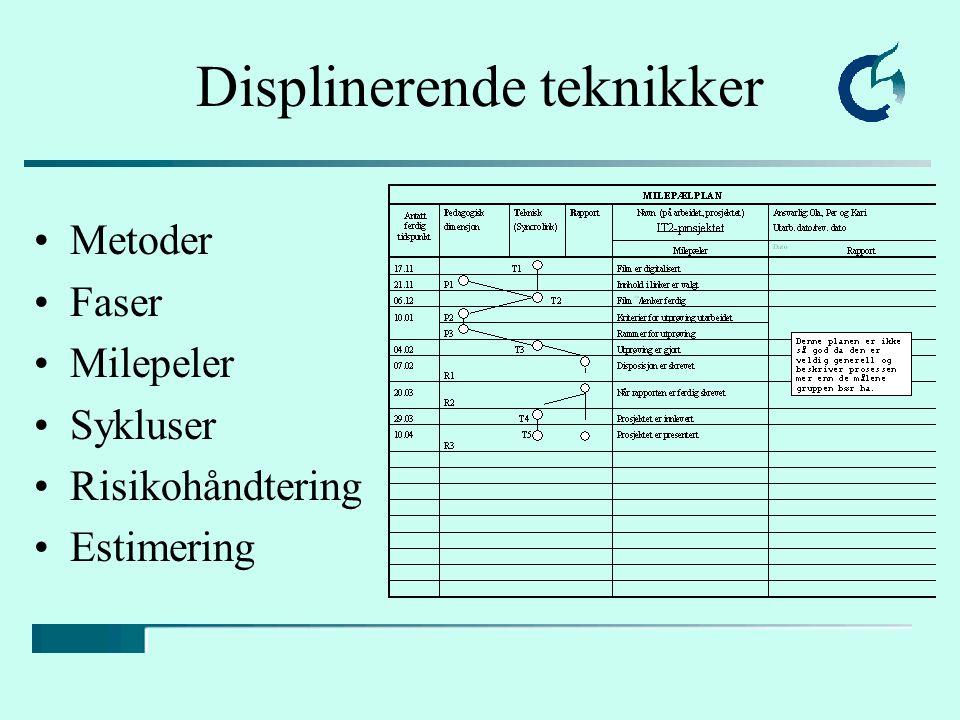 Displinerende teknikker Metoder Faser Milepeler Sykluser Risikohåndtering Estimering
