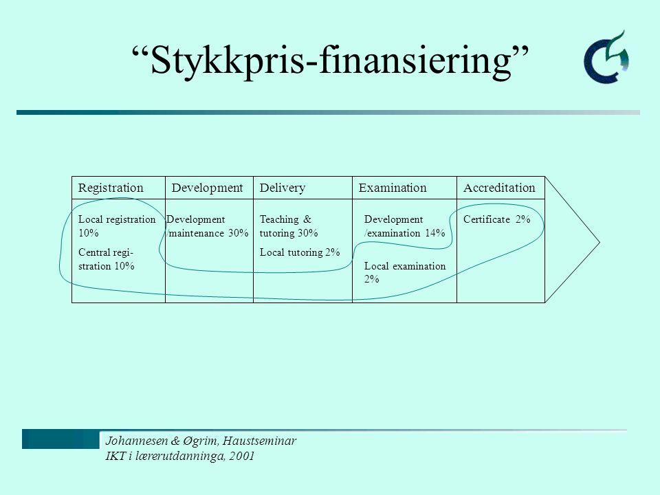 """Johannesen & Øgrim, Haustseminar IKT i lærerutdanninga, 2001 """"Stykkpris-finansiering"""" DevelopmentRegistrationDeliveryExaminationAccreditation Local re"""