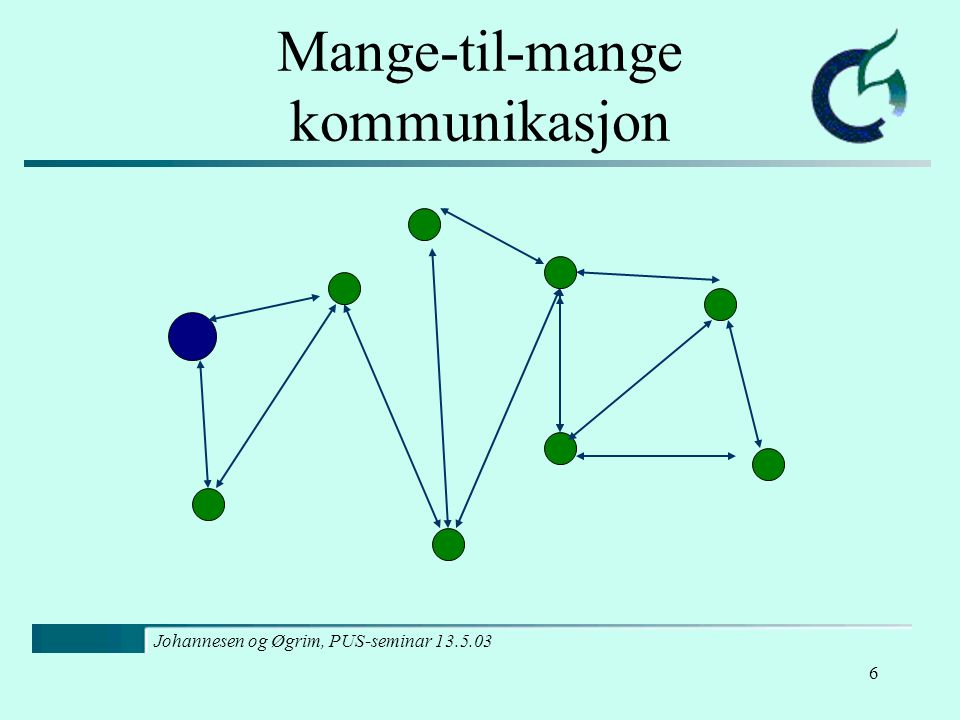 Johannesen og Øgrim, PUS-seminar 13.5.03 6 Mange-til-mange kommunikasjon