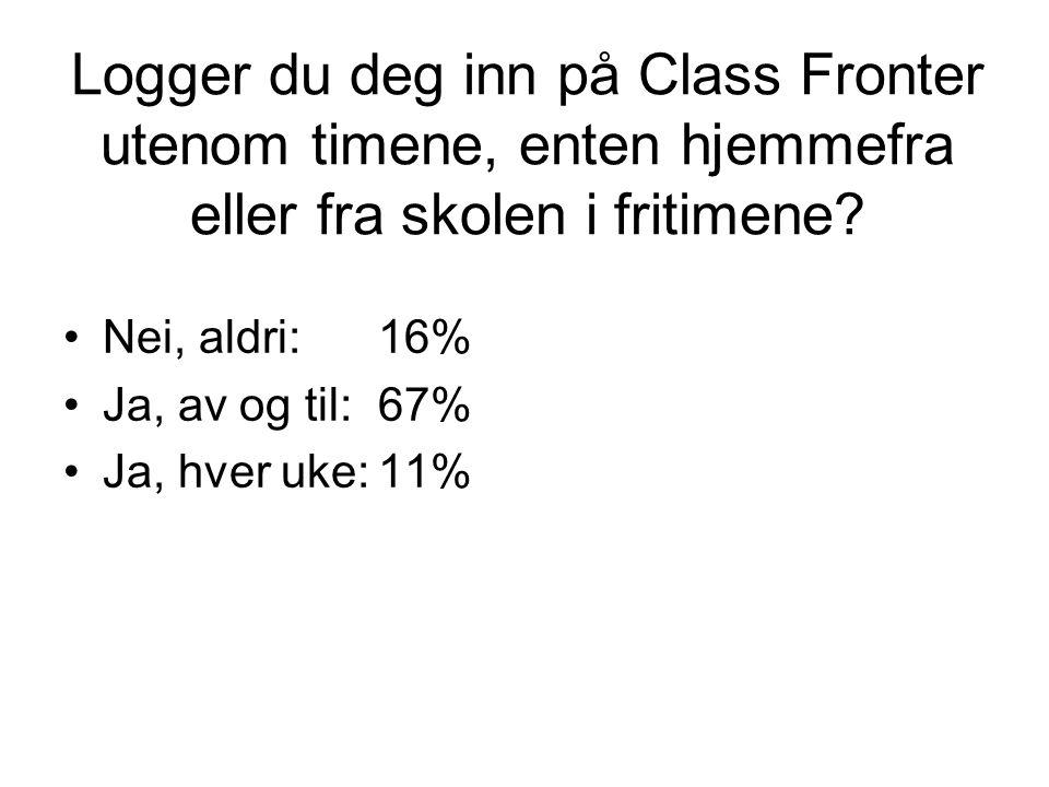 Logger du deg inn på Class Fronter utenom timene, enten hjemmefra eller fra skolen i fritimene? Nei, aldri:16% Ja, av og til:67% Ja, hver uke:11%
