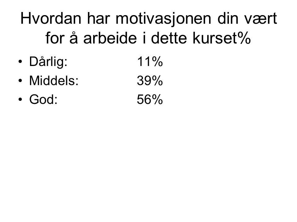 Hvordan har motivasjonen din vært for å arbeide i dette kurset% Dårlig:11% Middels:39% God:56%