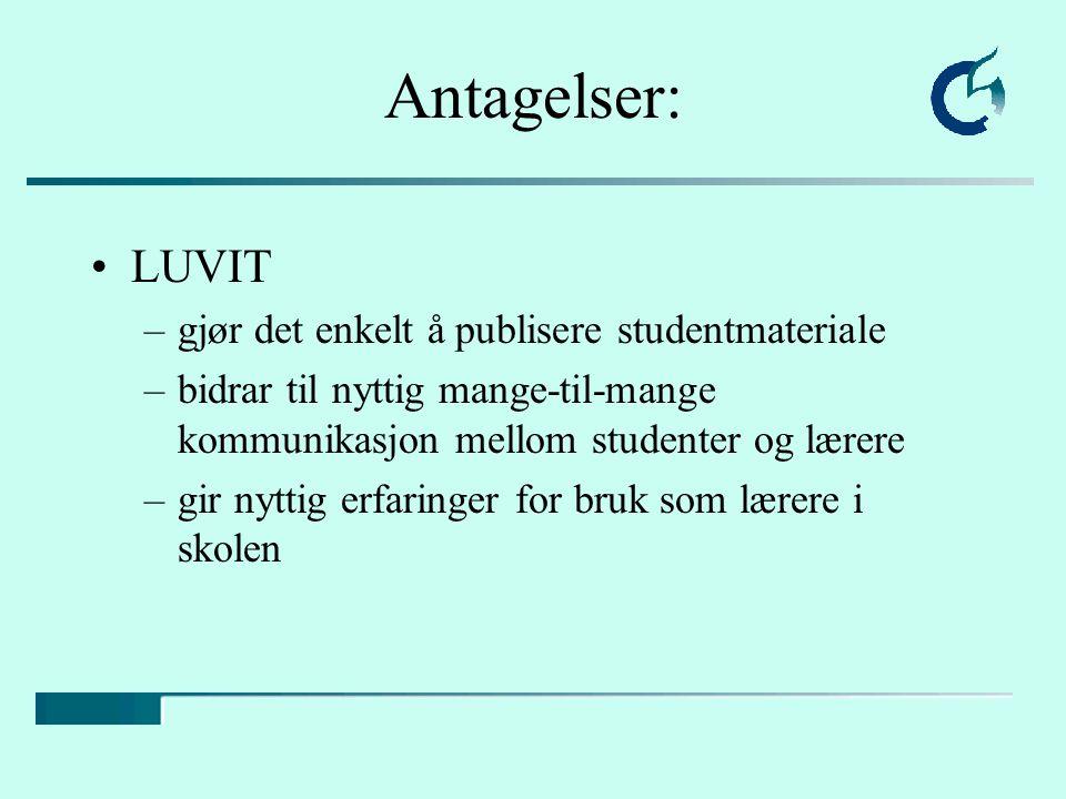 Antagelser: LUVIT –gjør det enkelt å publisere studentmateriale –bidrar til nyttig mange-til-mange kommunikasjon mellom studenter og lærere –gir nytti
