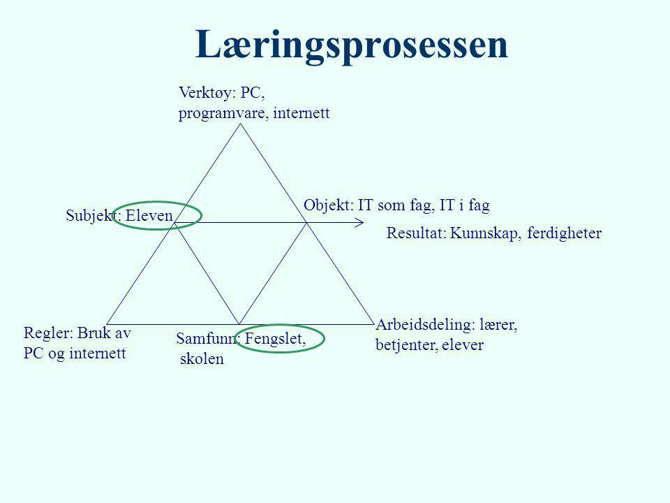Verktøy: PC, programvare, internett Subjekt: Eleven Regler: Bruk av PC og internett Objekt: IT som fag, IT i fag Resultat: Kunnskap, ferdigheter Samfu