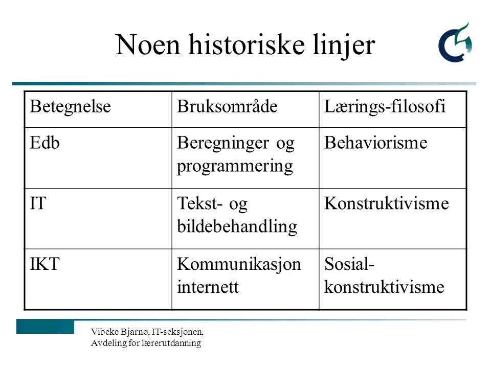 Vibeke Bjarnø, IT-seksjonen, Avdeling for lærerutdanning HVORDAN bruke IKT i skolehverdagen? Hva sier L97? IKT integrert i alle fag IKT som et pedagog