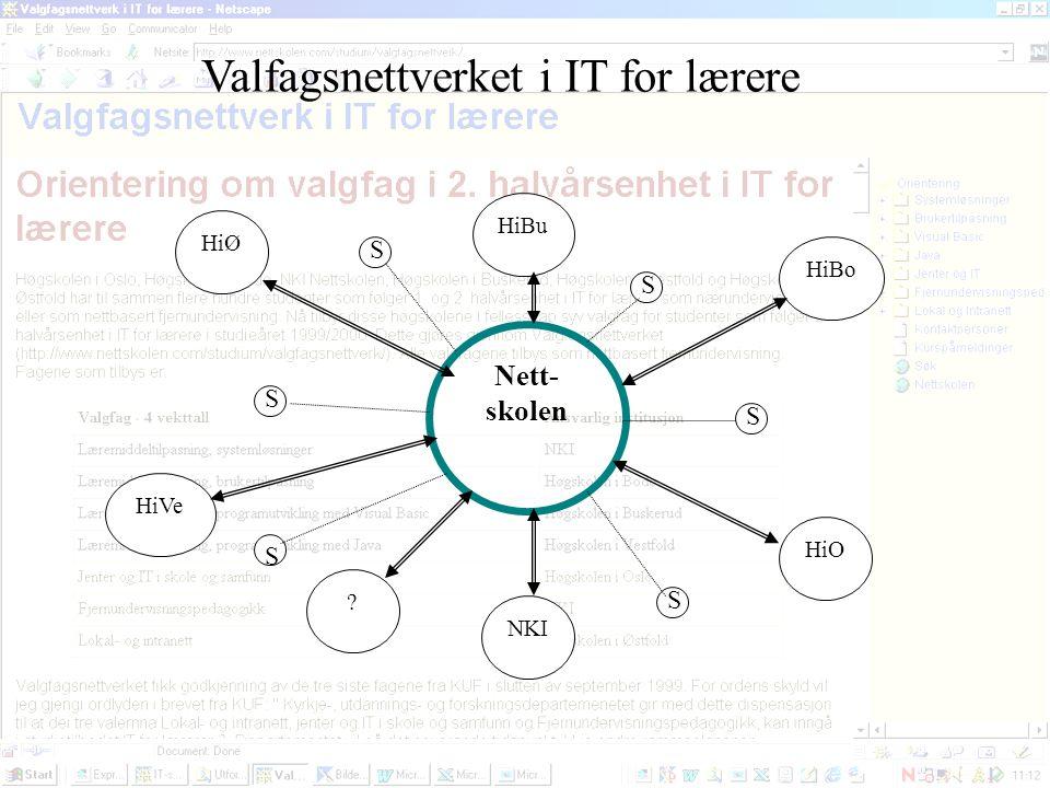 Nett- skolen HiBo HiO NKI HiVe HiØ HiBu ? S S S S S S Valfagsnettverket i IT for lærere