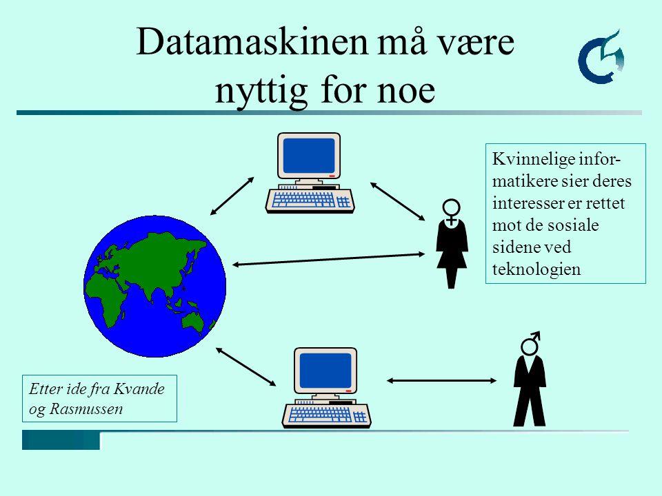 Datamaskinen må være nyttig for noe Etter ide fra Kvande og Rasmussen Kvinnelige infor- matikere sier deres interesser er rettet mot de sosiale sidene