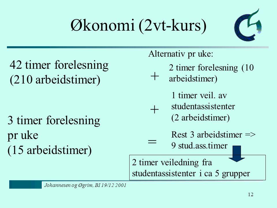 Johannesen og Øgrim, BI 19/12 2001 12 Økonomi (2vt-kurs) 42 timer forelesning (210 arbeidstimer) 3 timer forelesning pr uke (15 arbeidstimer) + 1 timer veil.
