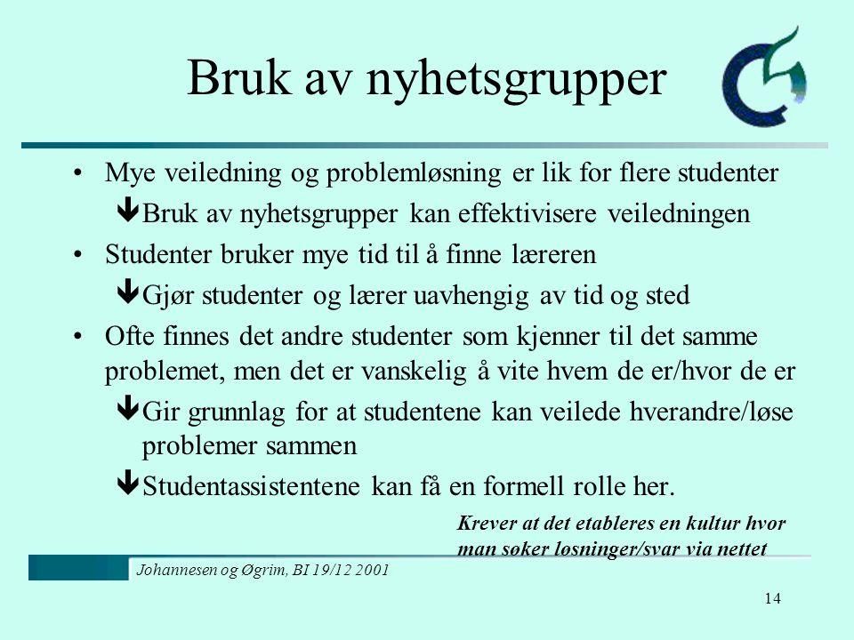 Johannesen og Øgrim, BI 19/12 2001 14 Bruk av nyhetsgrupper Mye veiledning og problemløsning er lik for flere studenter êBruk av nyhetsgrupper kan eff