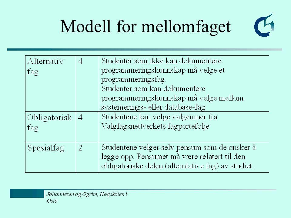 Johannesen og Øgrim, Høgskolen i Oslo Modell for mellomfaget