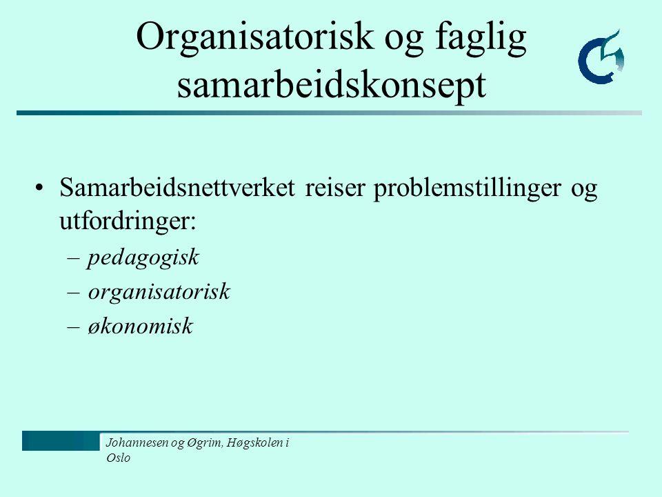 Johannesen og Øgrim, Høgskolen i Oslo Organisatorisk og faglig samarbeidskonsept Samarbeidsnettverket reiser problemstillinger og utfordringer: –pedagogisk –organisatorisk –økonomisk
