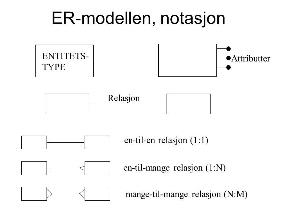 ER-modellen, notasjon ENTITETS- TYPE Attributter Relasjon en-til-en relasjon (1:1) en-til-mange relasjon (1:N) mange-til-mange relasjon (N:M)