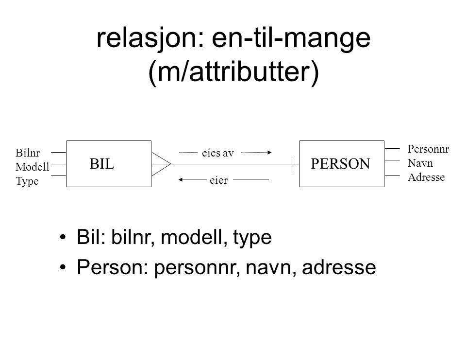 relasjon: en-til-mange (m/attributter) BILPERSON Bilnr Modell Type Personnr Navn Adresse eies av eier Bil: bilnr, modell, type Person: personnr, navn,
