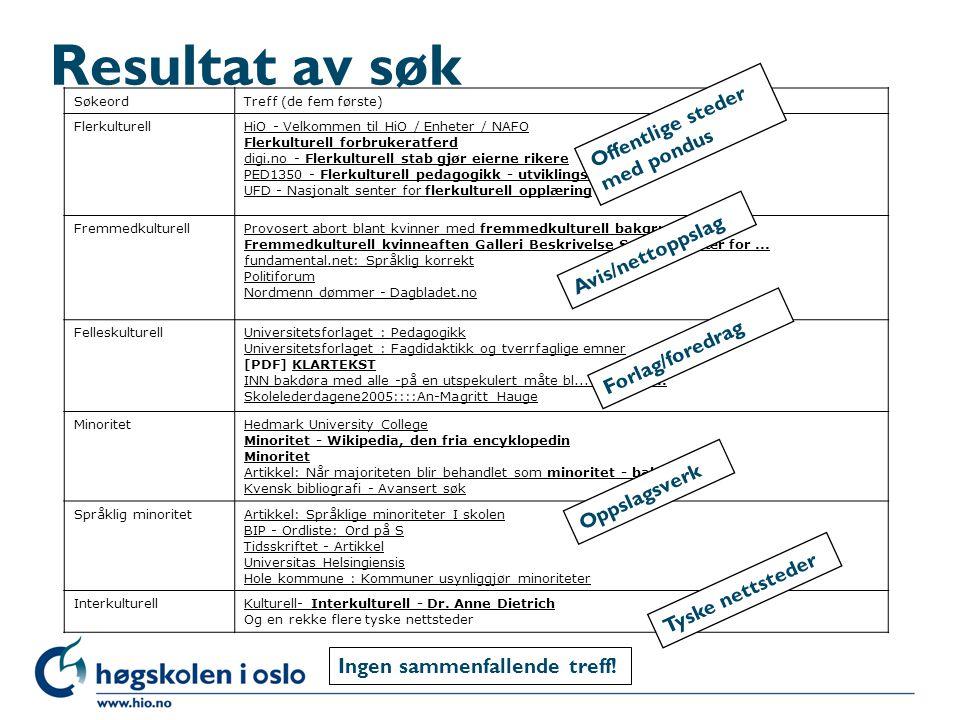 Resultat av søk SøkeordTreff (de fem første) FlerkulturellHiO - Velkommen til HiO / Enheter / NAFO Flerkulturell forbrukeratferd digi.no - Flerkulturell stab gjør eierne rikere PED1350 - Flerkulturell pedagogikk - utviklingsarbeid UFD - Nasjonalt senter for flerkulturell opplæring FremmedkulturellProvosert abort blant kvinner med fremmedkulturell bakgrunn i Oslo Fremmedkulturell kvinneaften Galleri Beskrivelse Sosialt samær for...