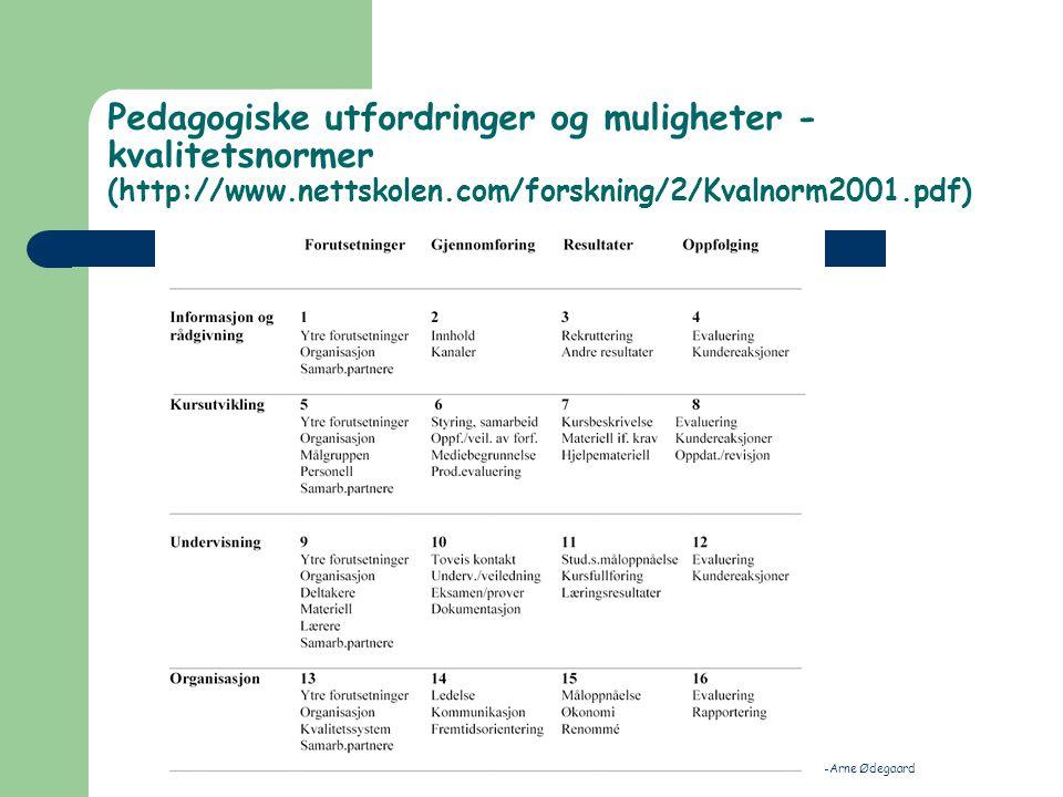 HiO, Fred-Arne Ødegaard Pedagogiske utfordringer og muligheter (Rekkedal) Kvalitet og resultater – Undervisningsopplegg og læringsaktiviteter må være