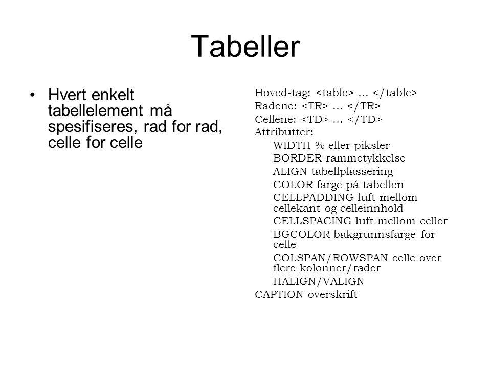 Tabeller Hvert enkelt tabellelement må spesifiseres, rad for rad, celle for celle Hoved-tag: … Radene: … Cellene: … Attributter: WIDTH % eller piksler BORDER rammetykkelse ALIGN tabellplassering COLOR farge på tabellen CELLPADDING luft mellom cellekant og celleinnhold CELLSPACING luft mellom celler BGCOLOR bakgrunnsfarge for celle COLSPAN/ROWSPAN celle over flere kolonner/rader HALIGN/VALIGN CAPTION overskrift